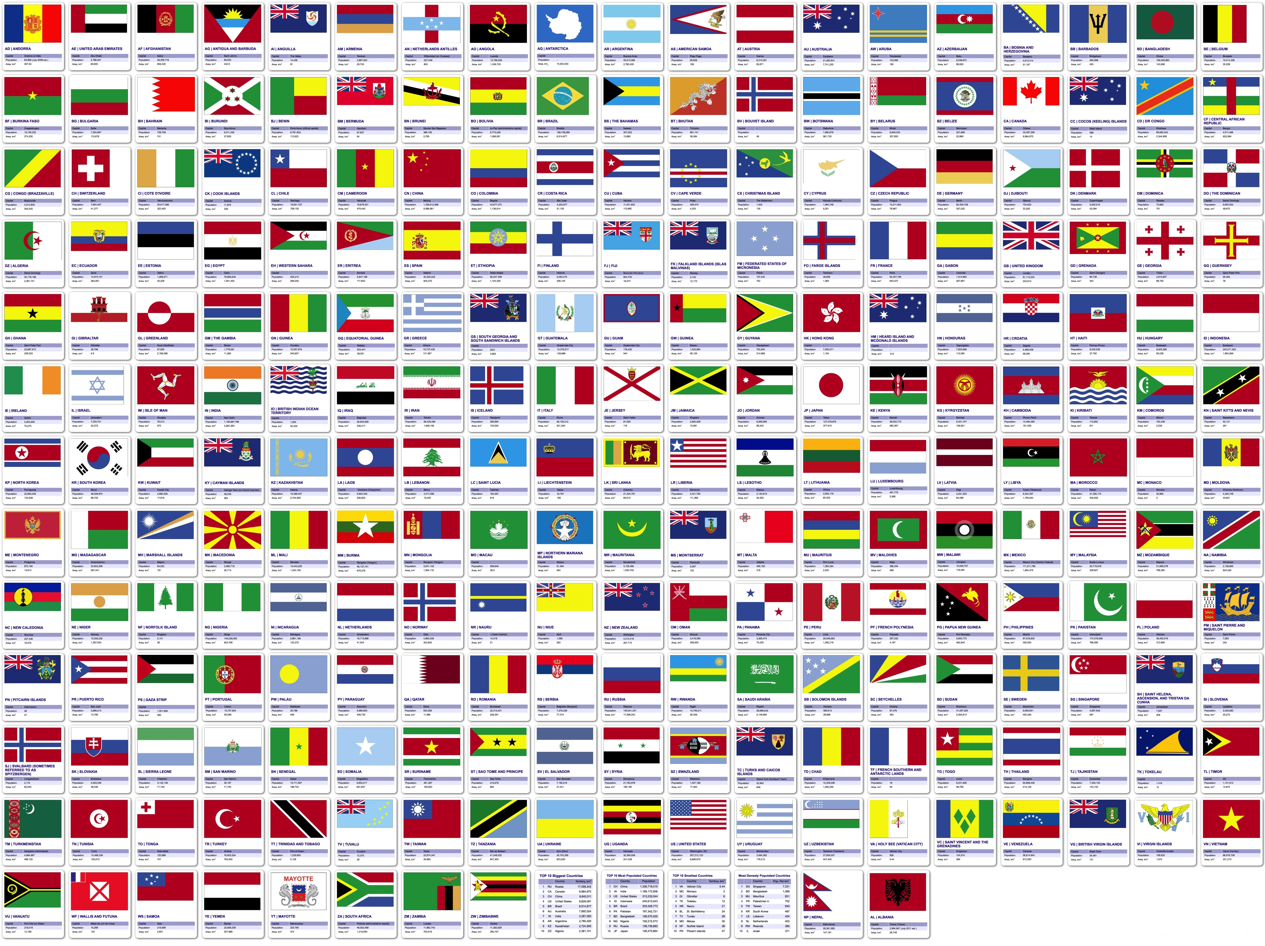 World flags pocket directory database downloadable software