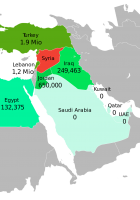 Syria – Country in the Middle East