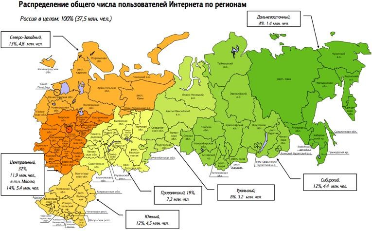 States Of Russia Map