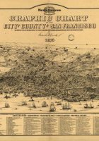 Old-Maps-of-San-Francisco-1